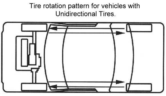 Your Tires/Rims ? - Page 3 - Monte Carlo Forum - Monte ...